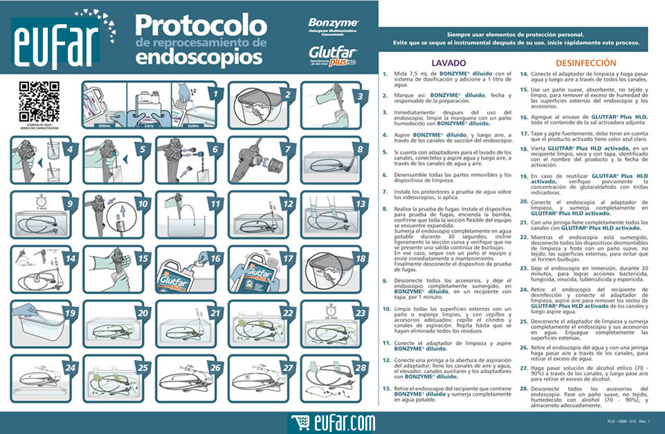 Protocolo limpieza y desinfección de endoscopios